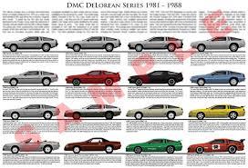 Delorean Dmc 12 Model Chart Poster Poster Chevrolet Camaro