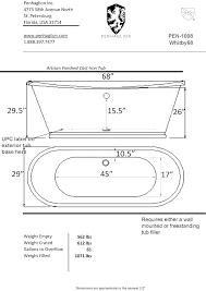 standard bath length tub sizes