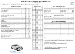 Hyundai Maintenance Schedule All In One Maintenance And Part Numbers