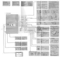 wiring diagram python car alarm wiring image car alarm installation wiring diagrams wiring diagram schematics on wiring diagram python car alarm