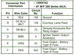 2004 cadillac escalade mini fuse box diagram circuit wiring diagrams 2004 Cadillac Escalade Wiring Diagram 2004 cadillac escalade mini fuse box map 2004 cadillac escalade radio wiring diagram