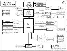 block diagram of laptop motherboard the wiring diagram s packard bell motherboard schematic diagram block diagram