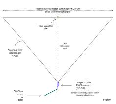 Ham Radio Bandwidth Chart Ei7gl A Diary Of Amateur Radio Activity Delta Loop