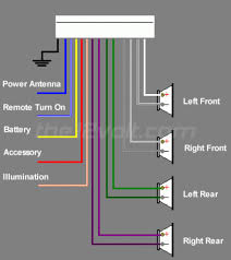 car stereo wiring harness colors wiring solutions car stereo wiring harness color codes at Car Wiring Harness Color