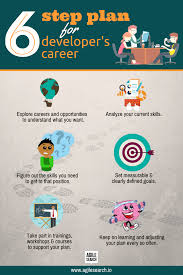 career plan developers career plan in 6 steps infographic agile search