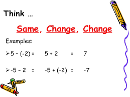 Integers Examples Integers