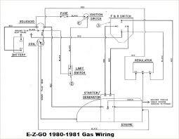 1994 harley davidson wiring diagram circuit diagram schematic 2003 fatboy wiring diagram 1994 harley sportster wiring diagram davidson 1200 fatboy for harley davidson motorcycle wiring diagrams 1994 harley davidson wiring diagram