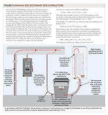 45 kva transformer wiring diagram gallery electrical wiring diagram wiring diagram auto transformer 45 kva transformer wiring diagram collection wiring diagrams kva transformer 45 electrical best 75 diagram