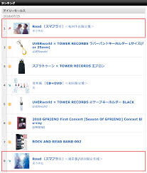 Tower Records Chart