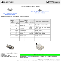 dsc pc link connector pinout diagram @ pinouts ru dsc 1832 user manual at Dsc 1832 Wiring Diagram