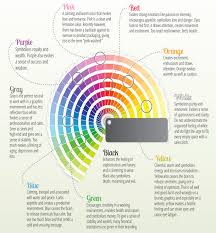 A Complete Guide To Creating Awesome Visual ContentEmotional Colours