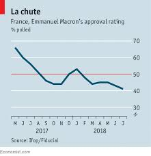 Merkel Approval Rating Chart 2018 Approved The Economist
