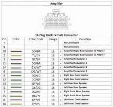 2004 dodge ram 1500 radio wiring diagram best of 50 super 04 dodge durango fuse box diagram
