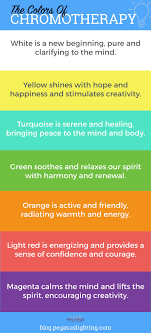 Chromotherapy The Healing Powers Of Color Light