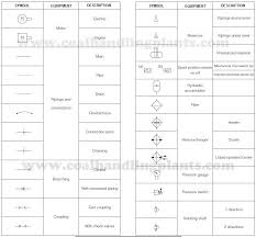 Basic Hydraulic System Components Parts Design Circuit