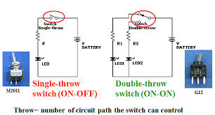 series 1 nkk switches switch throw