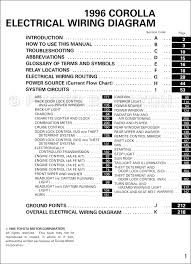 1996 toyota corolla wiring diagram manual original for alluring wiring diagram toyota corolla 1997 at 1991 Toyota Corolla Wiring Diagrams 1995