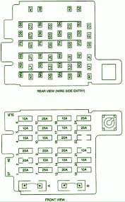 chevy tahoe fuse box diagram image power mirrorcar wiring diagram page 5 on 1997 chevy tahoe fuse box diagram
