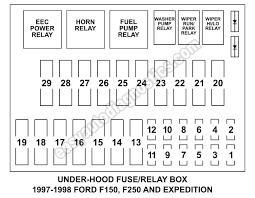 1997 ford f150 fuse box diagram 003 66128 splendid screenshoot 1997 ford f250 fuse box diagram 1997 ford f150 fuse box diagram 1997 ford f150 fuse box diagram 1 experimental captures under