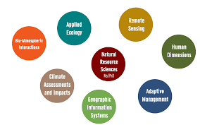 graduate program snr unl graduate specializations