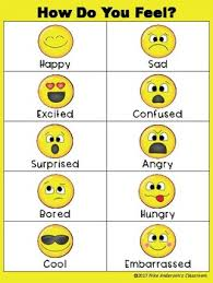 How Are You Feeling Today Printable Chart Free Printable