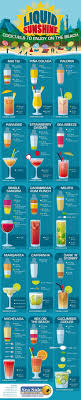 Best 25 Pool Party Drinks Ideas On Pinterest  Bridal Shower Party Cocktails On A Budget