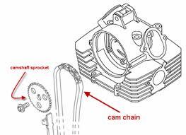 klx 300 kawasaki carb diagram questions answers pictures 1998 kawasaki klx 300 wiring diagram
