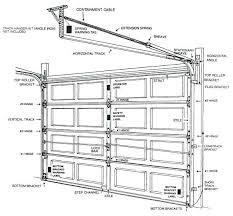 how to install garage door springs overhead garage door diagram wiring diagram lift master garage door
