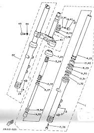 rzfork jpg forks