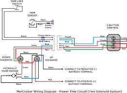 trim sensor wiring page 1 iboats boating forums 10343467 click image for larger version power trim 2 solenoid jpg views 1