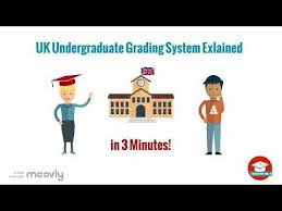 Videos Matching British Education System Britain Explained