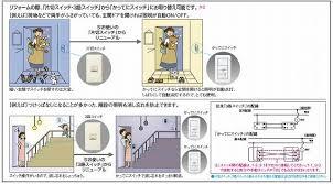 「電気屋 スイッチ交換」の画像検索結果