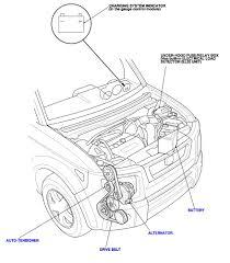 Honda Civic Fuel System Diagram