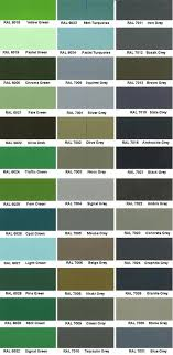 Ral Color Chart / Ral Colour Chart