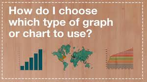 Choose The Right Chart Type For Your Data Big Data Analytics Choosing The Right Chart For Your Data
