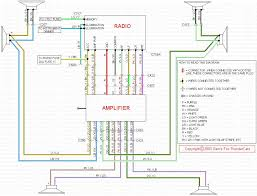 alpine car stereo wiring color codes wiring solutions Alpine CDA 9825 Wiring-Diagram at Alpine Wiring Harness Color Code