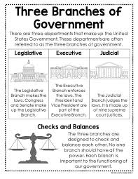 Three Branches Of Government Chart Branches Of Government Posters Teaching Government