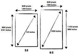 iphone 6 screen size inches could the iphone 5 have a 4 inch screen while keeping the same 4s