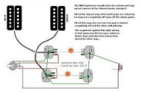 wiring diagram for epiphone les paul wiring diagram schemes les paul custom 3 pickup wiring diagram epiphone guitar wiring diagram free download wiring diagrams epiphone lp wiring diagram