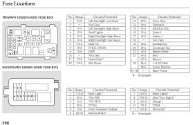 2008 jeep wiring diagram 2008 jeep liberty diagram, jeep grand jeep liberty fuse box diagram 2007 2008 � 2008 jeep liberty fuse box diagram beautiful 2004 jeep liberty fuse jeep wiring diagram on 2008