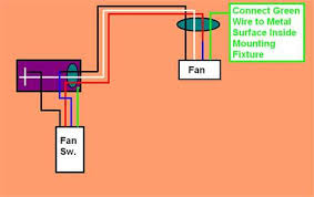 ceiling fan light kit wiring diagram images switches and two  ceiling fan light kit wiring diagram images switches and two 120 v wires each to control power a fan lights ceiling fan and light besides switch wiring