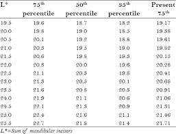 Probability Analysis Chart View Image