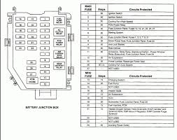 2000 gtp fuse box diagrams wiring library 2000 lincoln town car fuse panel diagram trusted rh soulmatestyle co 2003 pontiac grand