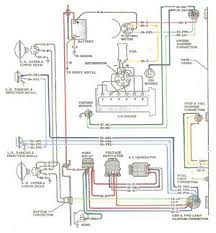 1972 chevelle wiring diagram wiring diagram schematics wiring diagrams