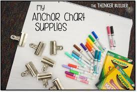 Anchor Chart Intervention Secrets To Making Effective And