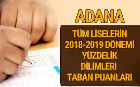 Adana Lise taban puanları 2018 -2019 nitelikli okullar LGS yüzdelik  dilimleri - Internet Haber
