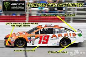 2018 dodge nascar. simple dodge not sure if this picture originated from motorsportcom but it was posted  to rnascar the other day and is possiblythe most exciting nascar news in a  in 2018 dodge nascar