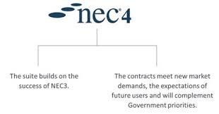 About Nec Nec Contracts
