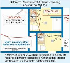 lights in a dwelling unit bathroom on same circuit as bathroom wiring diagram for light switch and outlet lights in a dwelling unit bathroom on same circuit as bathroom receptacles electrical construction & maintenance (ec&m) magazine