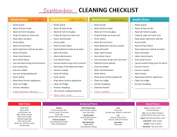 Household Chore List Template Master Chore List Magdalene Project Org